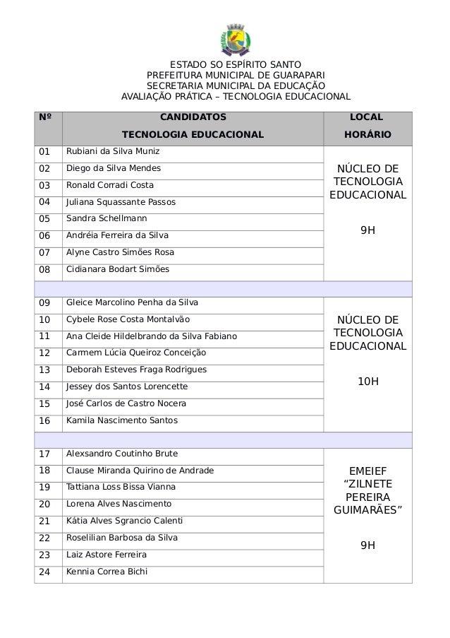 ESTADO SO ESPÍRITO SANTO PREFEITURA MUNICIPAL DE GUARAPARI SECRETARIA MUNICIPAL DA EDUCAÇÃO AVALIAÇÃO PRÁTICA – TECNOLOGIA...