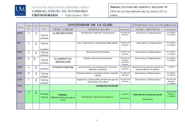FACULTAD DE ARQUITECTURA, URBANISMO y DISEÑO CARRERA: DISEÑO DE INTERIORES CRONOGRAMA - Ciclo Lectivo 2011 FECHA CLASE N° ...