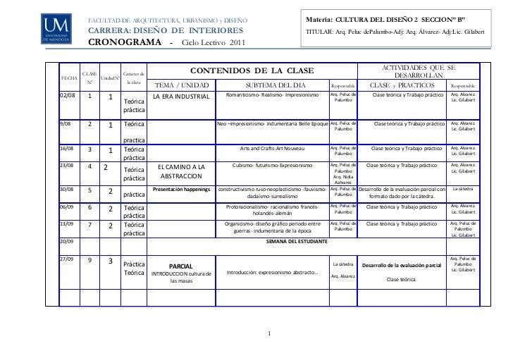 FACULTAD DE ARQUITECTURA, URBANISMO y DISEÑO                                                      Materia: CULTURA DEL DIS...
