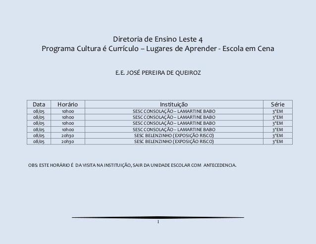 1Diretoria de Ensino Leste 4Programa Cultura é Currículo – Lugares de Aprender - Escola em CenaE.E. JOSÉ PEREIRA DE QUEIRO...