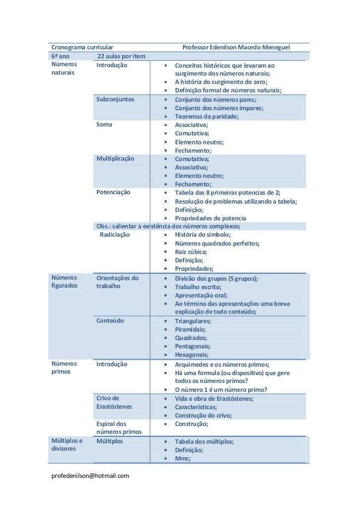 Cronograma curricular                         Professor Edenilson Macedo Meneguel6ª ano         22 aulas por itemNúmeros  ...