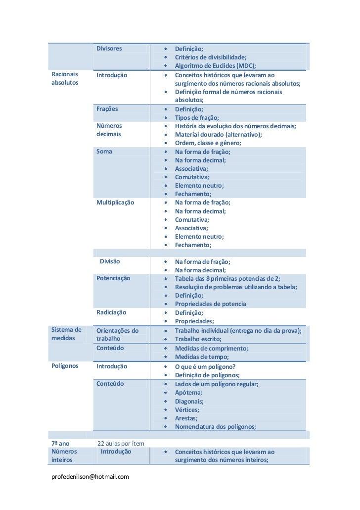 Divisores           Definição;                                  Critérios de divisibilidade;                              ...