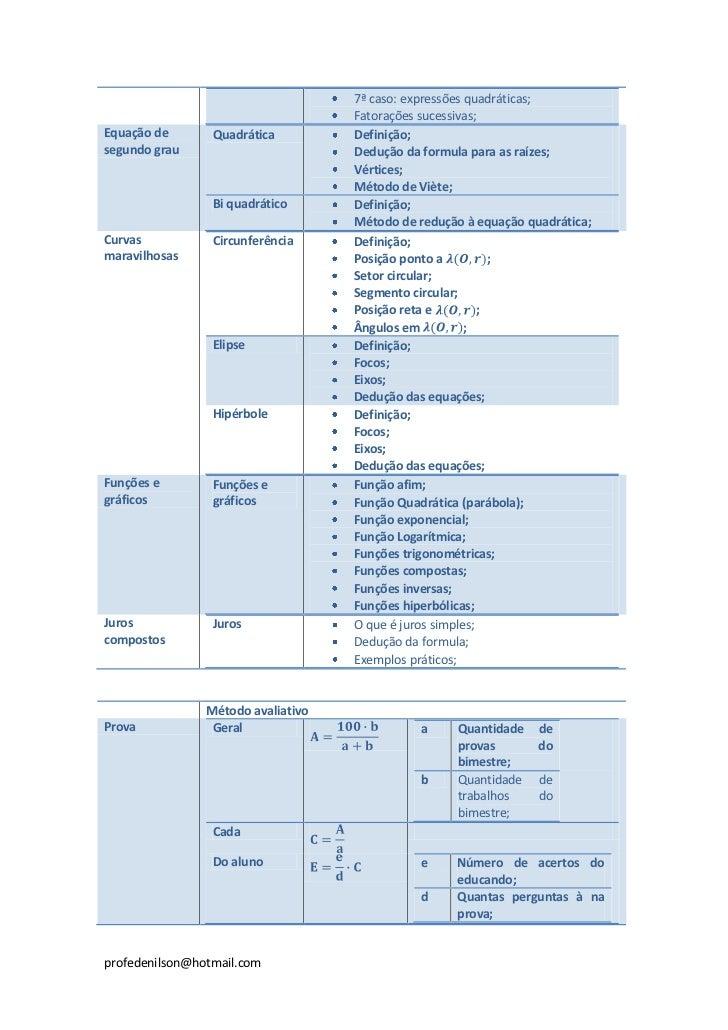7ª caso: expressões quadráticas;                                    Fatorações sucessivas;Equação de       Quadrática     ...