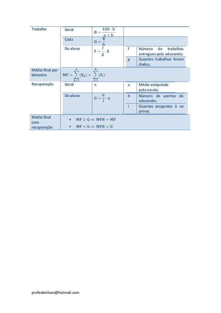 Trabalho          Geral                  Cada                  Do aluno       f   Número de trabalhos                     ...