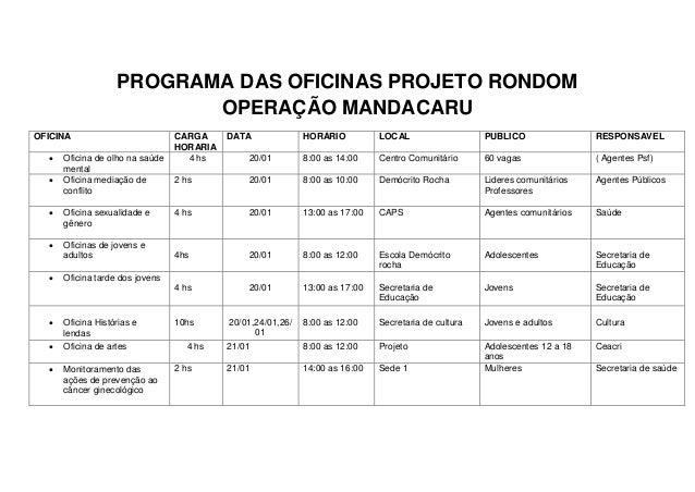 PROGRAMA DAS OFICINAS PROJETO RONDOM OPERAÇÃO MANDACARU OFICINA CARGA HORARIA DATA HORÁRIO LOCAL PUBLICO RESPONSAVEL  Ofi...