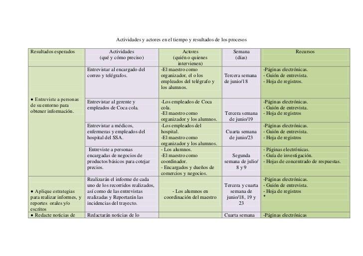 Cronograma De Actividades Del Proyecto Slide 2