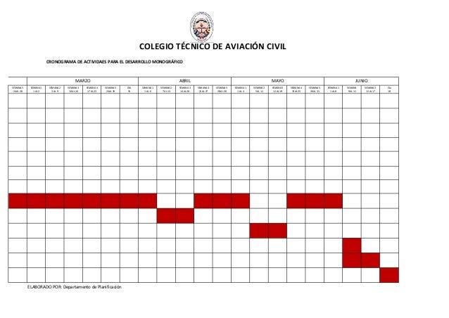 Cronograma de actividades monografias para directores Slide 2