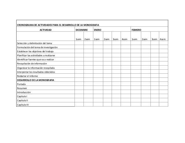 CRONOGRAMA DE ACTIVIDADES PARA EL DESARROLLO DE LA MONOGRAFIA ACTIVIDAD  Formulación del tema de investigación Establecer ...