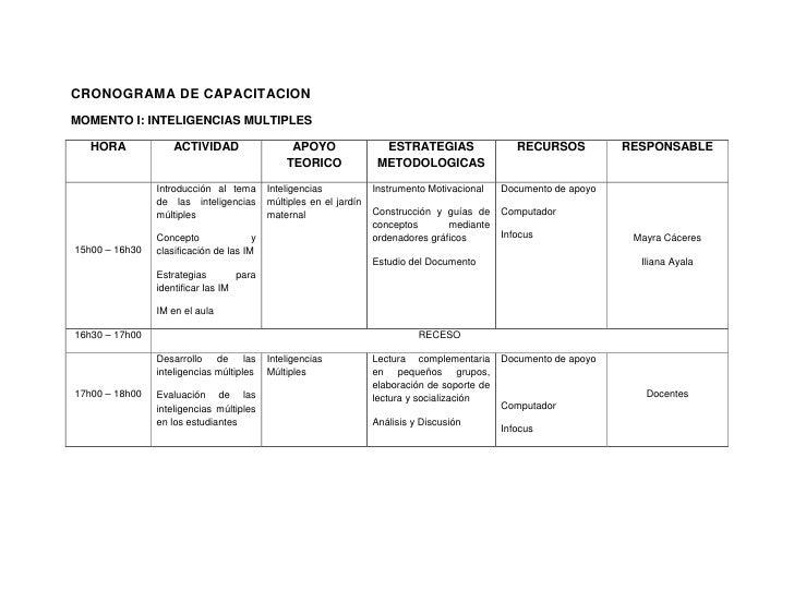 CRONOGRAMA DE CAPACITACION MOMENTO I: INTELIGENCIAS MULTIPLES     HORA             ACTIVIDAD                   APOYO      ...