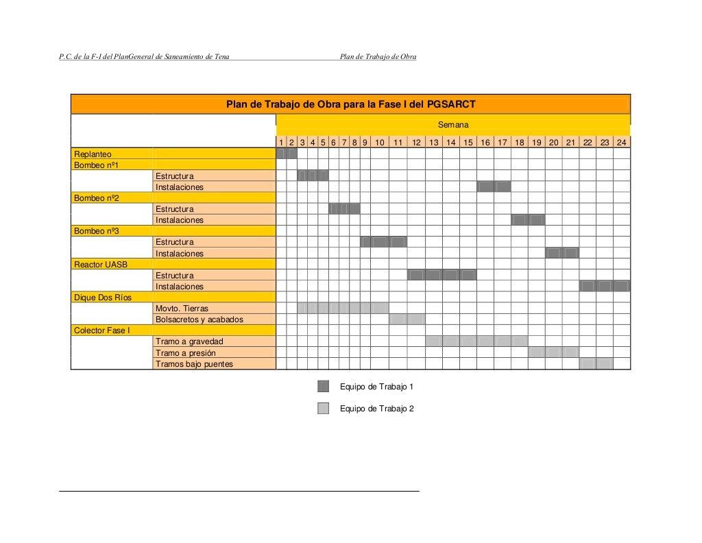Formato Seguimiento De Capacitacion A Cronograma De