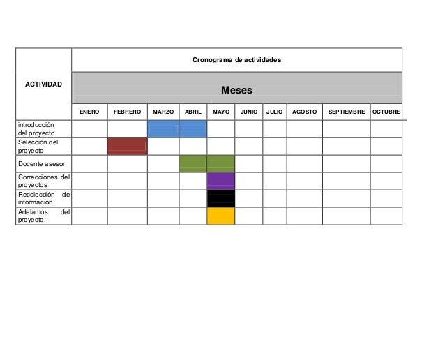Cronograma de pago de plan hogar cronograma plan hogar for Cronograma de pagos ministerio del interior