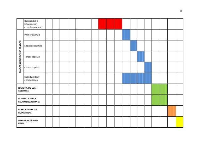 Calendario De Tesis.Cronograma De Proyecto De Tesis