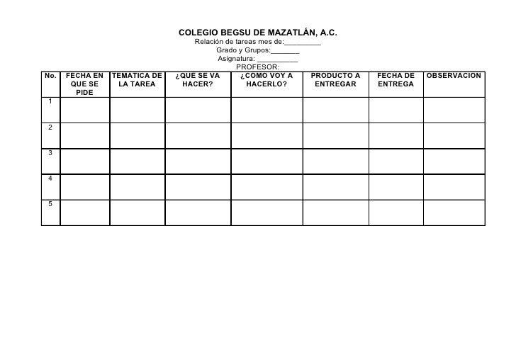 cronograma de tareas y avances program u00e1ticos