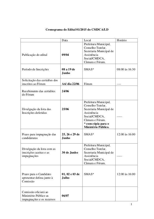 1 Cronograma do Edital 01/2015 do CMDCA/LD Data Local Horário Publicação do edital 09/04 Prefeitura Municipal, Conselho Tu...