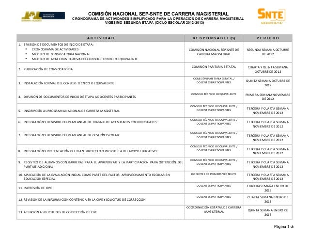 COMISIÓN NACIONAL SEP-SNTE DE CARRERA MAGISTERIAL                                                CRONOGRAMA DE ACTIVIDADES...