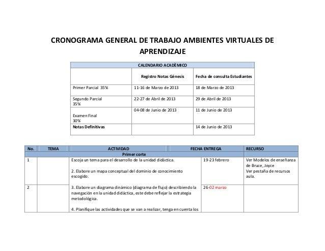 CRONOGRAMA GENERAL DE TRABAJO AMBIENTES VIRTUALES DE                          APRENDIZAJE                                 ...