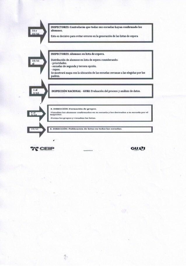 Cronograma inscrip.condicional educ inicial 2016 hoja 2