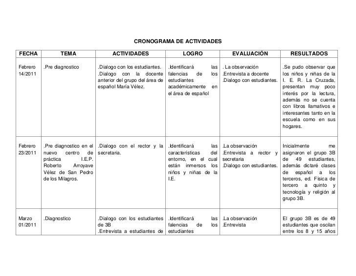 CRONOGRAMA DE ACTIVIDADESFECHA            TEMA                ACTIVIDADES                      LOGRO                 EVALU...