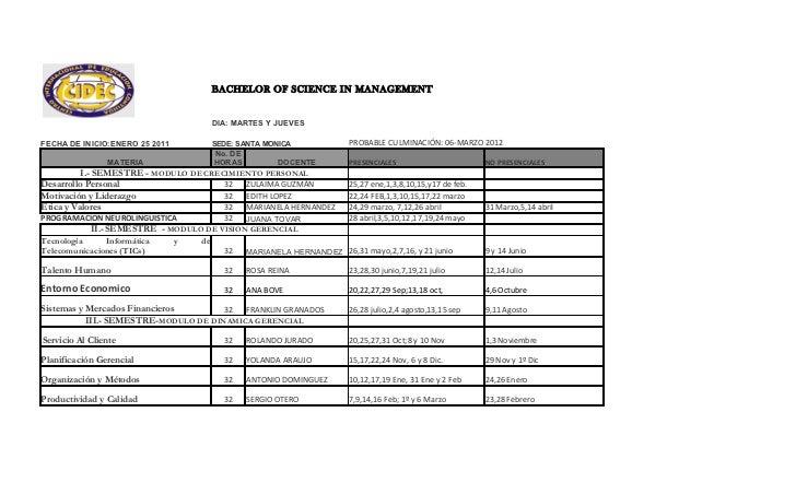 BACHELOR OF SCIENCE IN MANAGEMENT                                         DIA: MARTES Y JUEVESFECHA DE INICIO:ENERO 25 201...