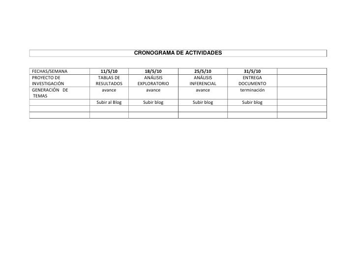 CRONOGRAMA DE ACTIVIDADES   FECHAS/SEMANA     11/5/10          18/5/10       25/5/10        31/5/10 PROYECTO DE      TABLA...