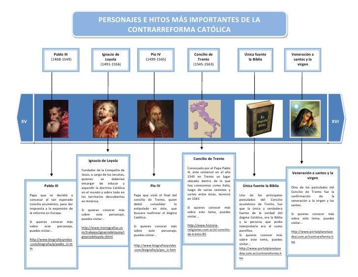 La reforma y contrarreforma pdf printer