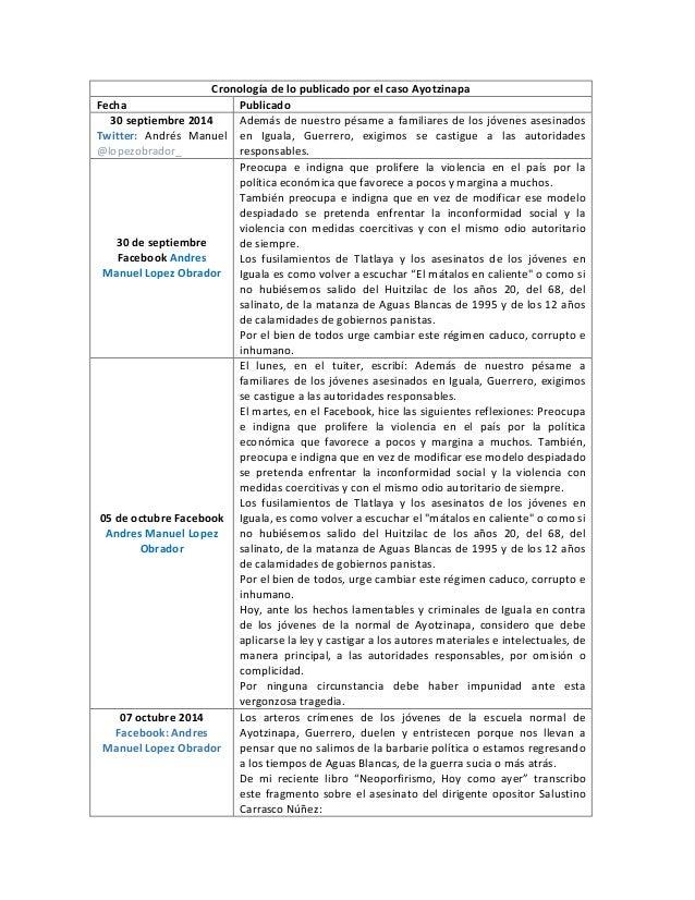 Cronología de lo publicado por el caso Ayotzinapa  Fecha Publicado  30 septiembre 2014  Twitter: Andrés Manuel  @lopezobra...