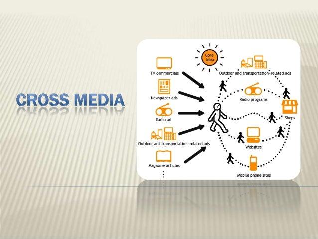 DEFINIÇÃO Distribuição de serviços,produtos e experiênciaspor meio de diversosMídias e plataformas decomunicação existent...