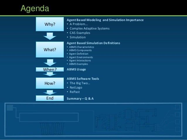 agent based modeling and simulation pdf