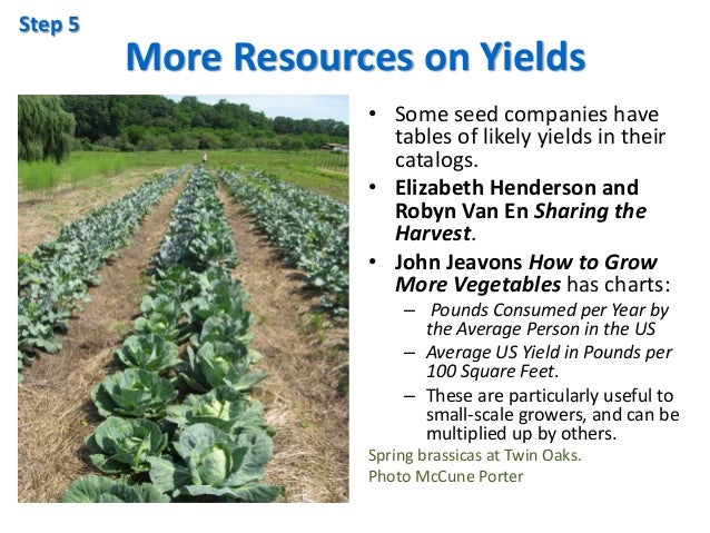 More Resources on Yields • Some seed companies have tables of likely yields in their catalogs. • Elizabeth Henderson and R...