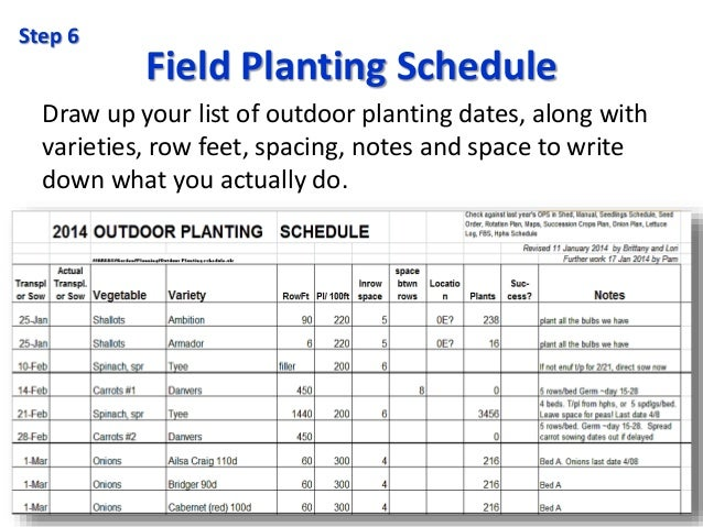 Field Planting Schedule Draw up your list of outdoor planting dates, along with varieties, row feet, spacing, notes and sp...