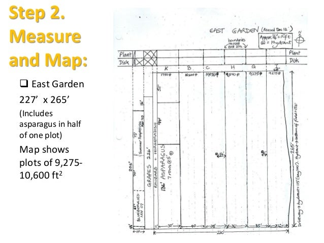 Step 2. Measure and Map:  East Garden 227' x 265' (Includes asparagus in half of one plot) Map shows plots of 9,275- 10,6...