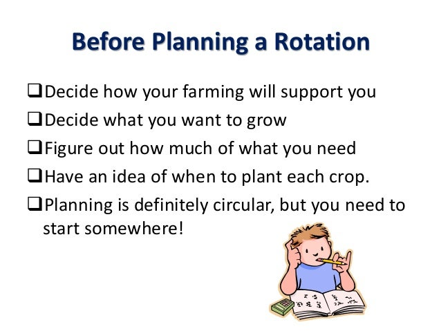 Before Planning a Rotation Decide how your farming will support you Decide what you want to grow Figure out how much of...