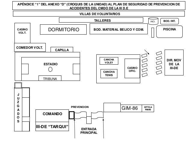 Croquis de circulos de seguridad for Croquis de oficinas administrativas