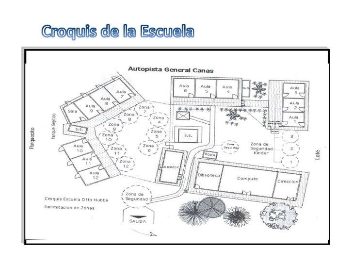 Croquis de la escuela for Memoria descriptiva de un colegio