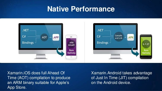 Cross platform native mobile app development for iOS, Android and Win…