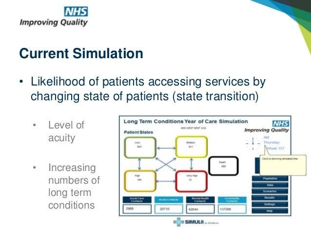 Memorial Health System's 4 steps for simulation success