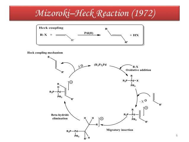 Pd catalyzed C-C Coupling reactions- a short introduction ...