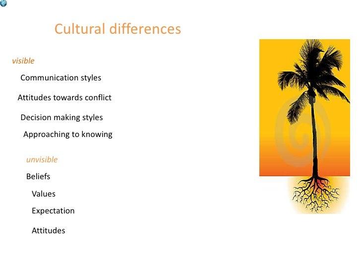 Decapua cross culture