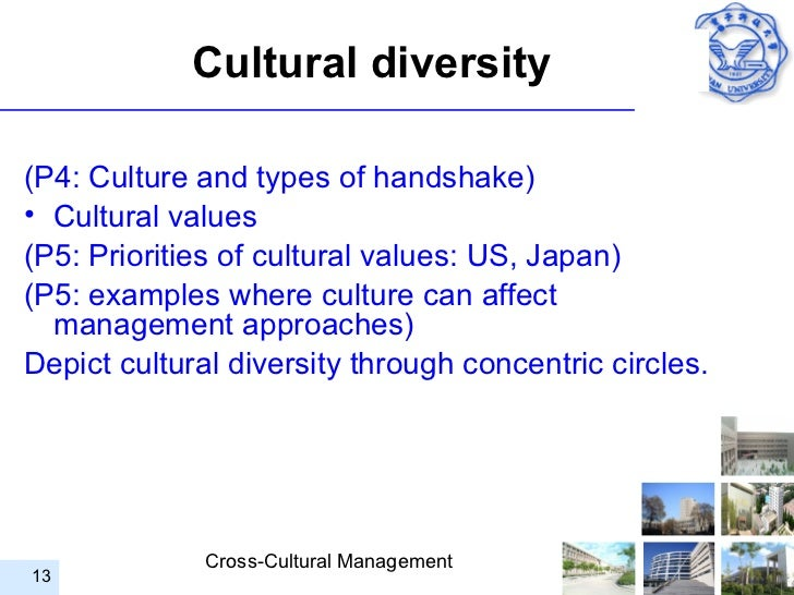 cross cultural diversity proposal Cultural diversity and leadership management assignment (dissertation  of cultural diversity this proposal  diversity and leadership management assignment.