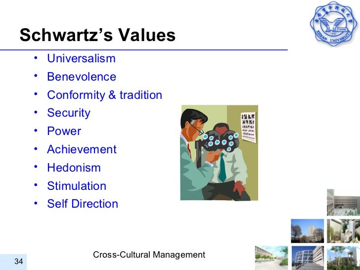 what is cross cultural management pdf