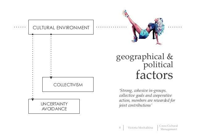 cross cultural management in russia Cross-cultural management: how to do business with germans - a guide - aksana kavalchuk deutsche gesellschaft für internationale zusammenarbeit (giz) gmbh.