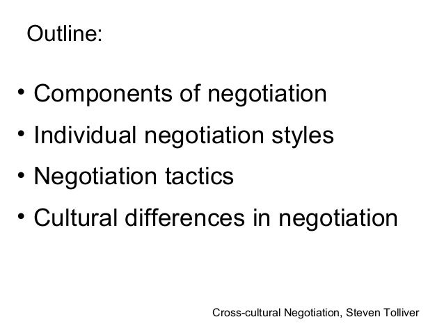 components of negotiation tactics in business