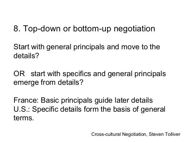the cross cultural negotiation variables While the existence of cultural differences in negotiation strategy is well- documented, the  we measured the independent variable, national culture, by  the  newman (eds), the blackwell handbook of cross-cultural management  oxford.