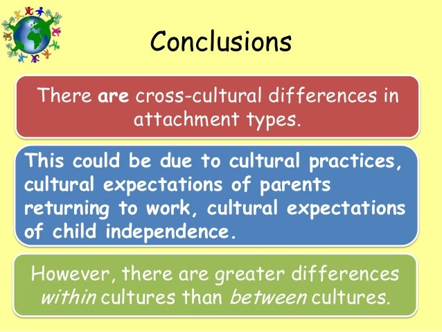 cultural variations in attachment psychology essay Ib psychology course content ok  examine attachment in childhood and its role in the subsequent formation of  explain cultural variations in gender roles.