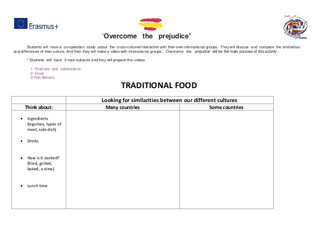 Cross Cultural Worksheet