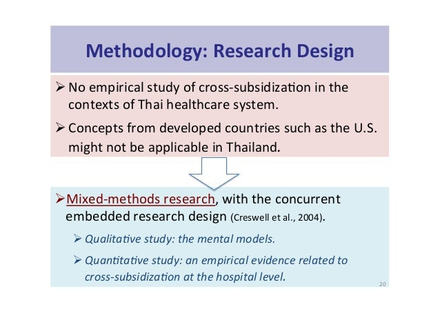 thai private hospital analysis This is a comprehensive list of hospitals in thailand as of 2010, there are 1,002 public hospitals thai international hospital: private: general: surat thani: 50: thaksin hospital: private: general: surat thani: 200: viengvej hospital: private: general health centre.