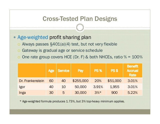 Cross Tested Plans How To Examples
