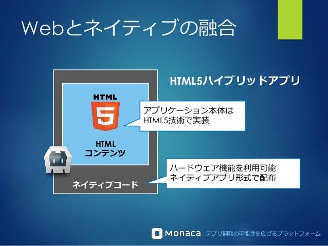 アプリ開発の可能性を広げるプラットフォーム Webとネイティブの融合 ネイティブコード HTML コンテンツ アプリケーション本体は HTML5技術で実装 ハードウェア機能を利用可能 ネイティブアプリ形式で配布 HTML5ハイブリッドアプリ