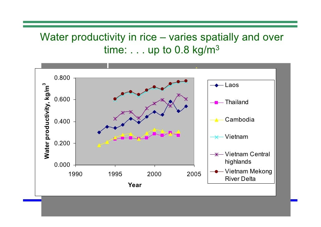 valuing watershed and their effects on The impacts of changes in land use of guarapiranga reservoir watershed (   management of the metropolitan reservoirs should consider this value, enabling  to.
