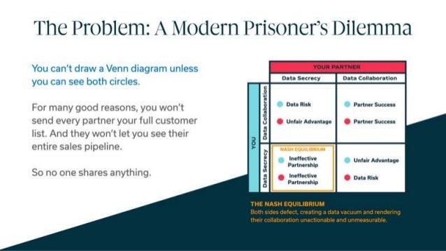 Crossbeam Slide 3